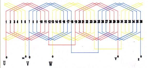Ilmu Tentang Listrik: MENGGULUNG MOTOR LISTRIK 3 FASA