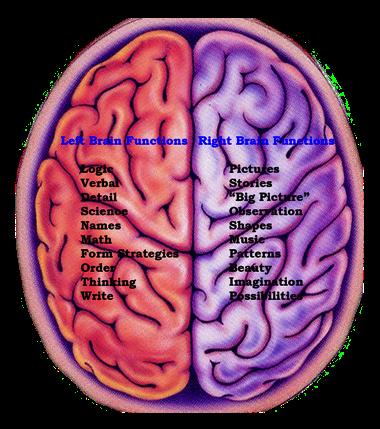 imagination world inside my head: Imaginative people