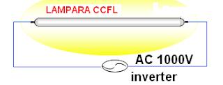 Lampara CCFL diagrama y conexiones.