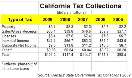 State Income Tax Refund: State Income Tax Refund Taxable