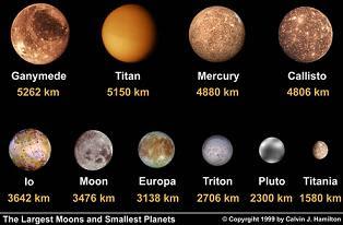 Lunas de los planetas