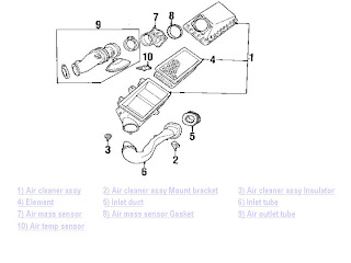 lincoln ls transmission oil change manual