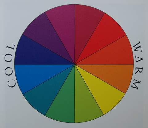 Ideas 2 inspire colour for living 101 part 2 warm and - Jewel tones color wheel ...