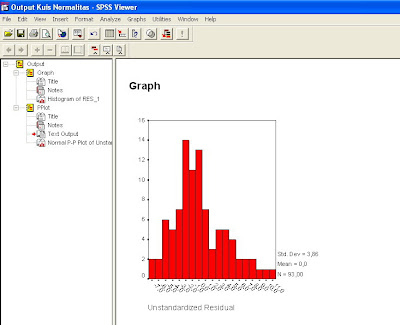 All about statistic labcoms ccuart Images