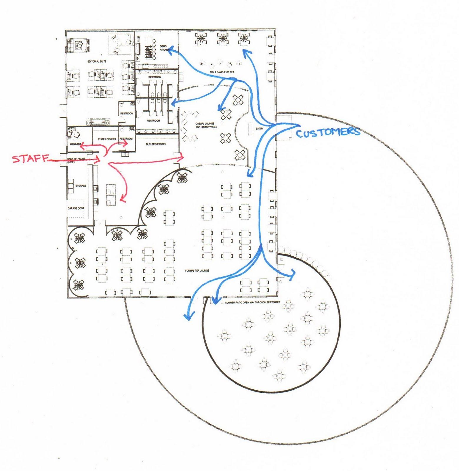 Kiki Nakita Lifestyle Design Design Circulation