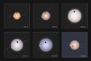 Planetas que giran al reves