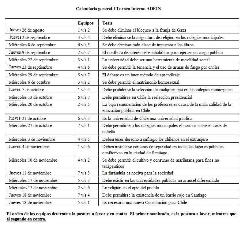 Calendario De Tesis.1º Torneo Interno De Debate Instituto Nacional