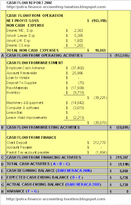 Contoh Laporan Arus Kas Excel : contoh, laporan, excel, ACCOUNTING,, FINANCE, TAXATION:, MEMBUAT, LAPORAN