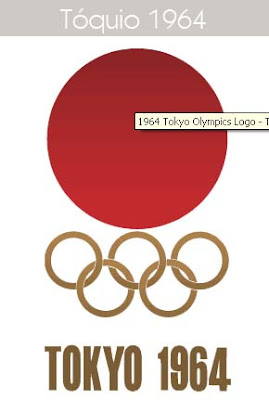 1964 Todos los logos de todas las olimpiadas de la historia