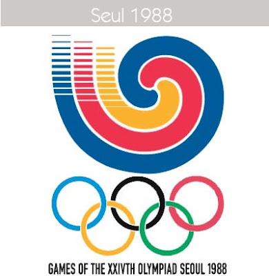 1988 Todos los logos de todas las olimpiadas de la historia