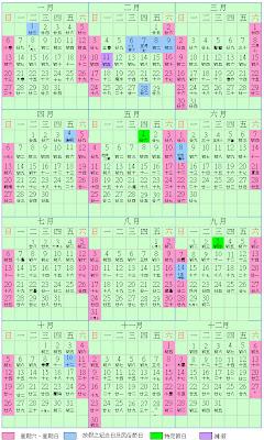 2008行事曆