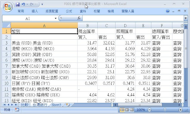 Excel 應用 by Alvin Cho: F001-1 銀行牌告匯率比較表