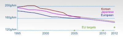 CO2 data