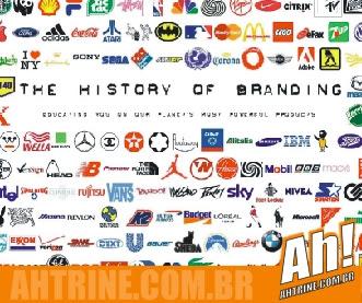 Marcas Dica TRI   A origem das marcas