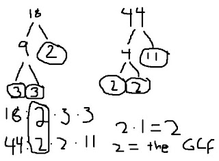 CDS Pre-Algebra