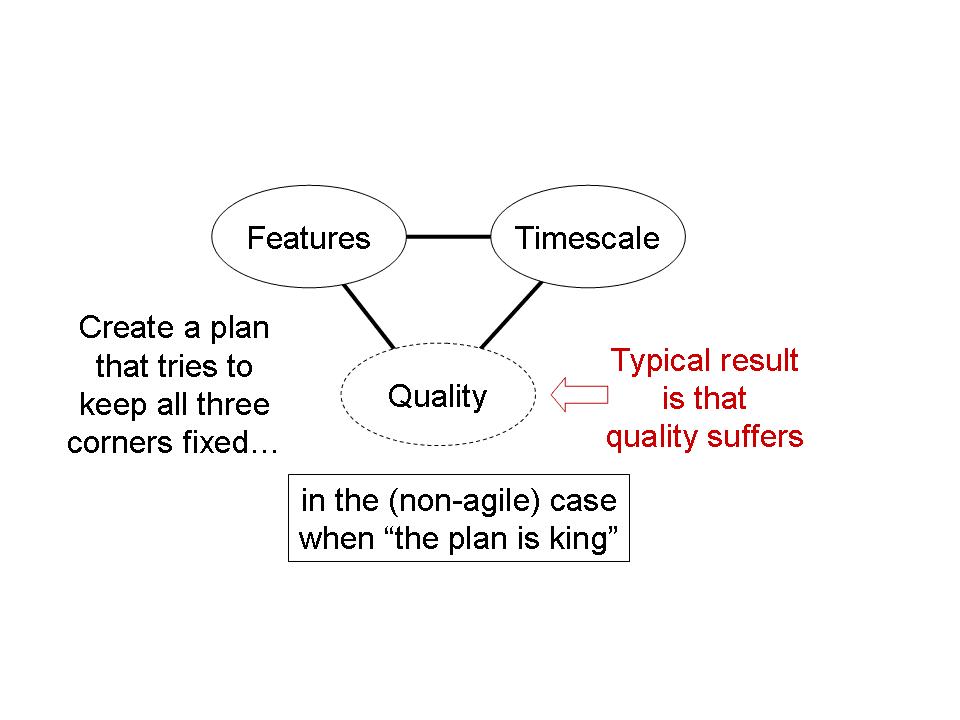 [dwAgileDiagram8.png]