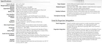 Myhaus Blog: tecnología y estilo de vida: El BlackBerry