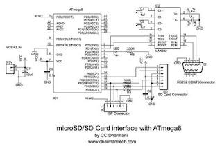 Application Of Atmel Microcontroller...: SD Card