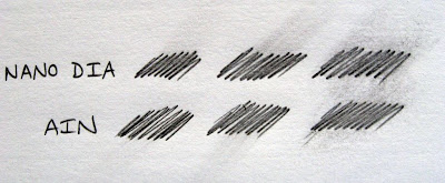 uni nano dia + pentel ain smearing test