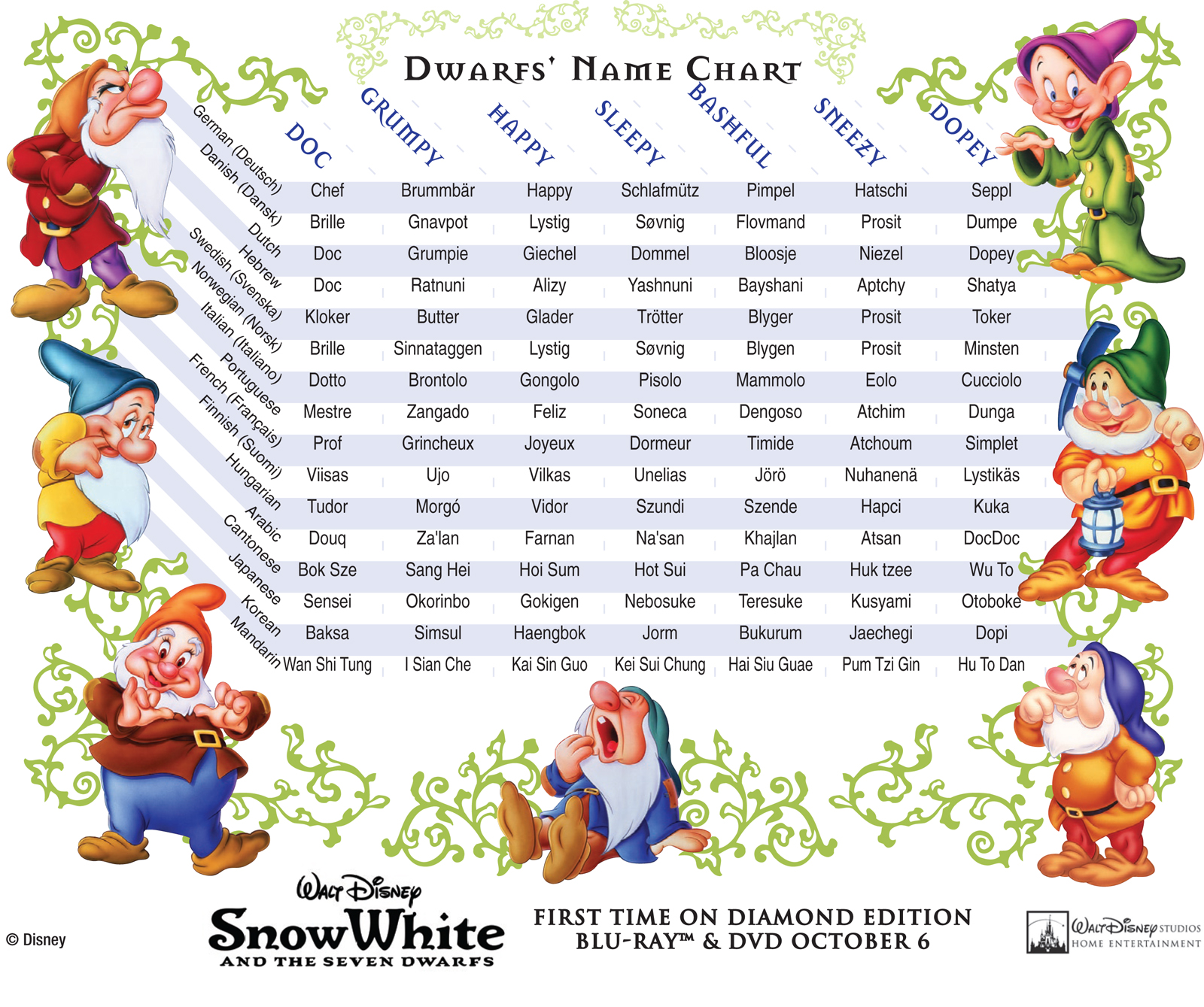 Filmic Light - Snow White Archive: Diamond Edition Online Game
