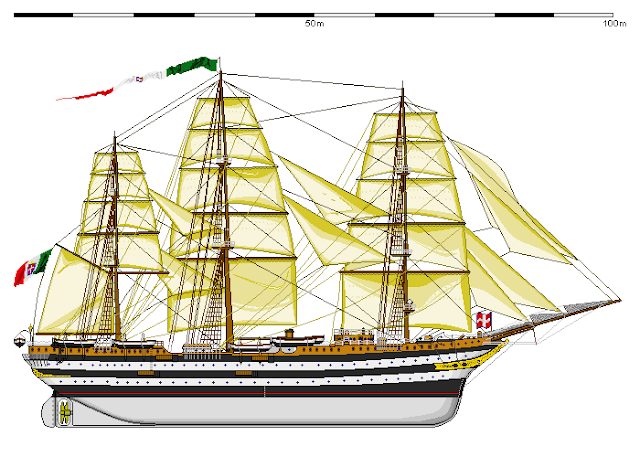 Cristoforo Colombo training ship, drawing