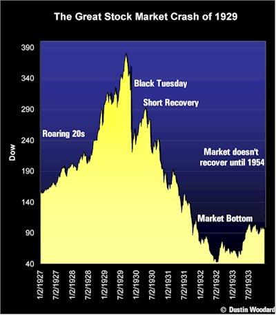Rekordrusch efter guld