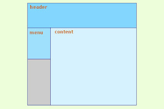 A centered, fixed width design with a header, the menu on the left side and a one column content area