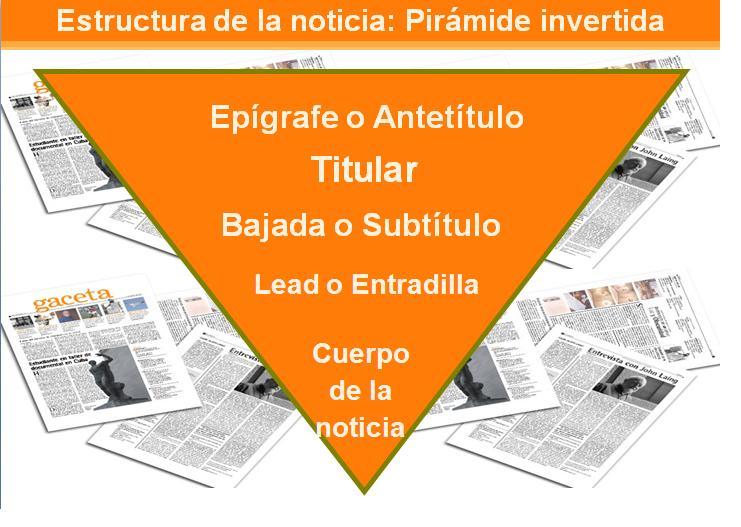 Comunicación Social Estructura De La Noticia