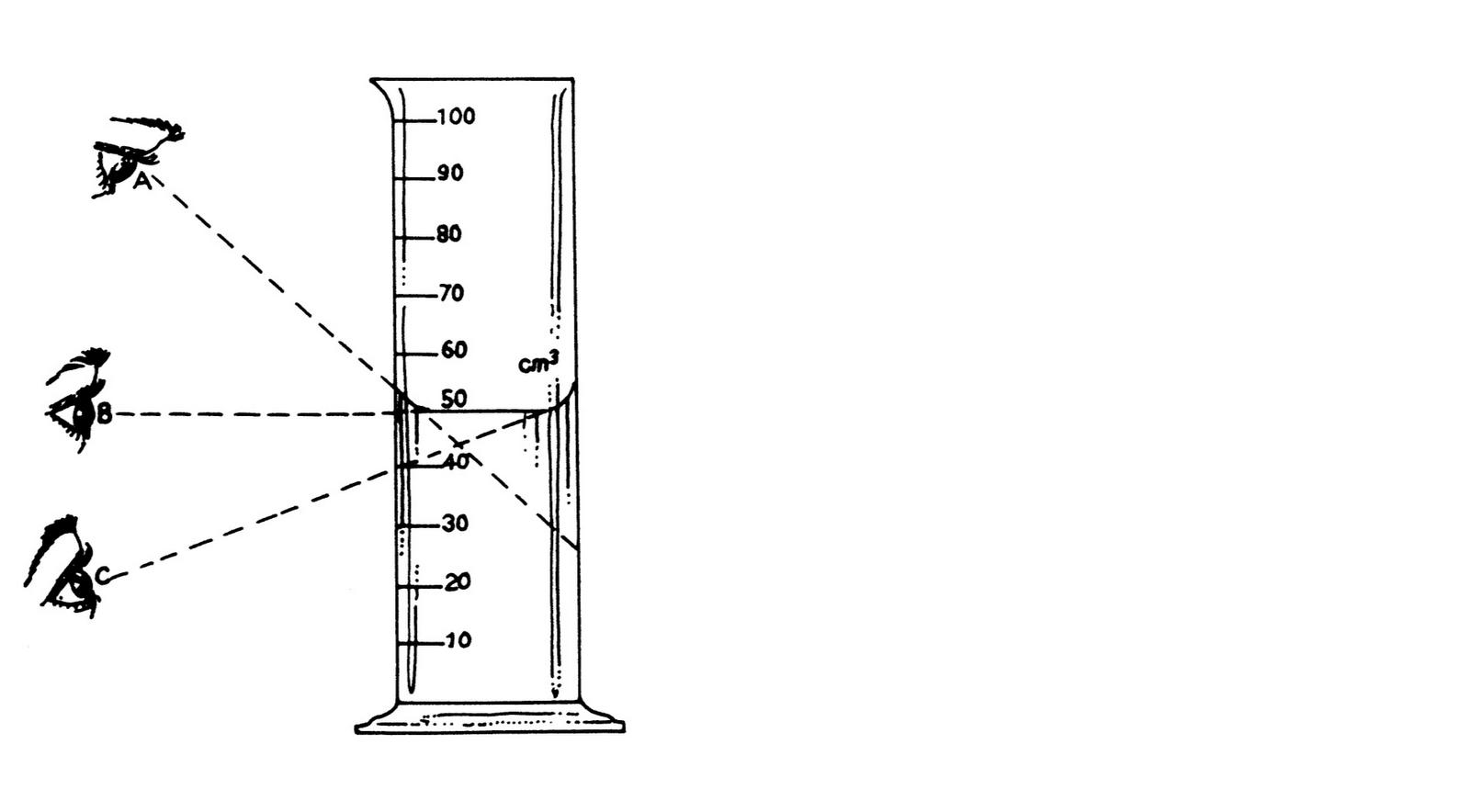 Ysc Measuring Volume Of Water