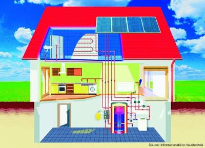 Solar Heating House
