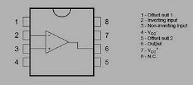 Koleksi Skema Rangkaian|Artikel Elektronika: 12 Volt Hifi