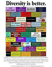 Visit the Autism Hub