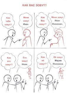 Russian Language May Be 88
