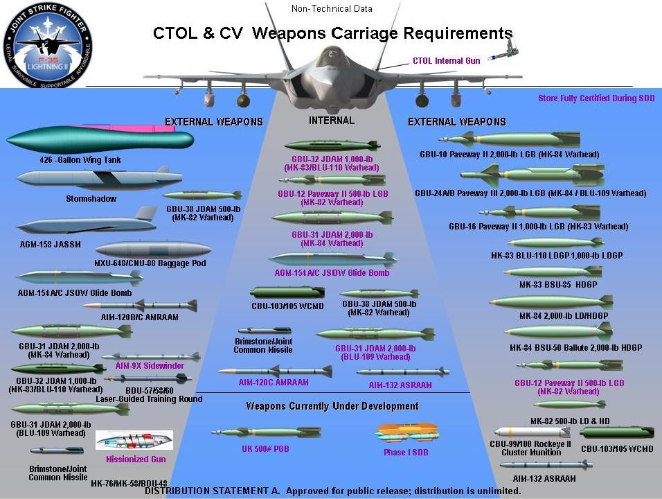 f-35_armament.jpg