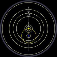 [Geocentricity.JPG]
