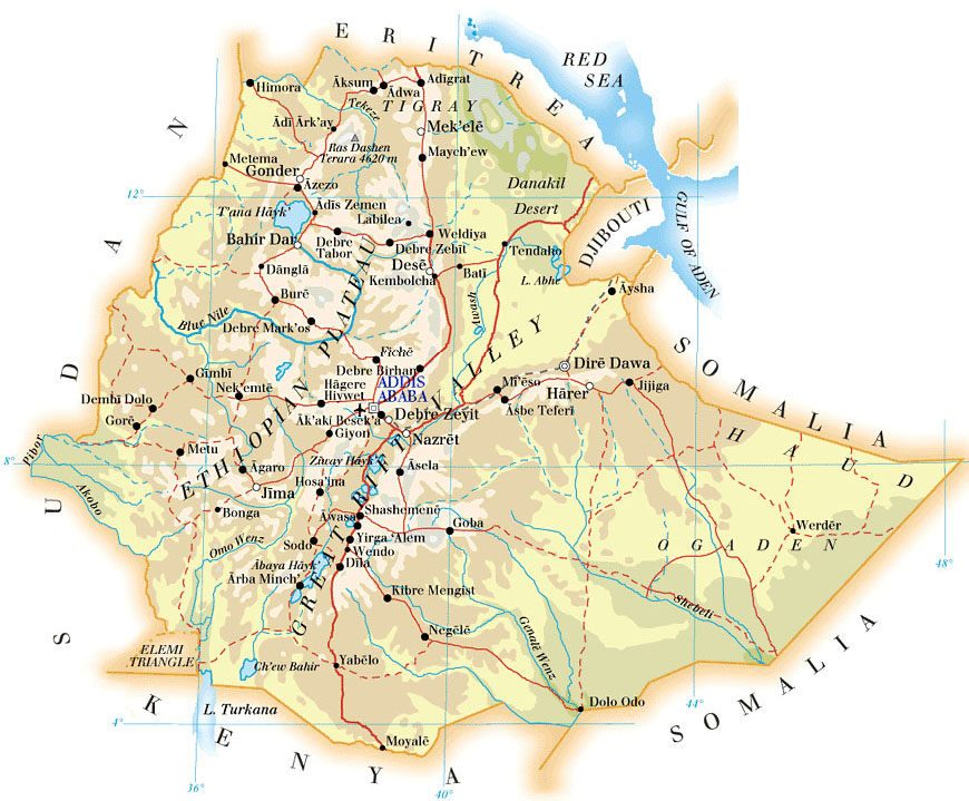 Facts on Ethiopia