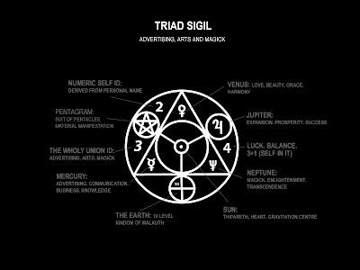 I ____THIS AD: Advertising, Arts and Magick (Triad Sigil)