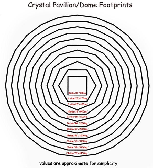[pavilion+sizes+sized.jpg]