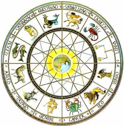 homoerotic zodiac