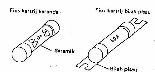 Perkhidmatan Elektrikal: Pelindung (Fius) / Protect Switch