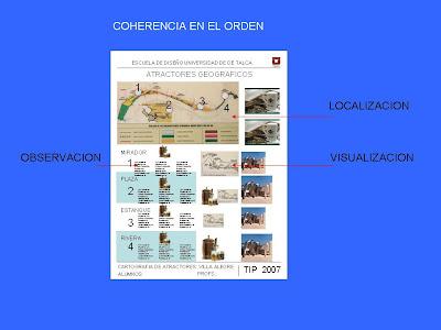 ENCARGO 1: Entrega final Diapositiva3