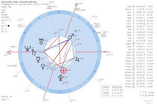 Horoscope Astrology Charts of the February 2010 Chile Earthquake