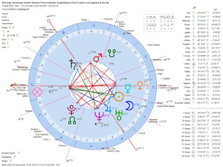 Astrology-Horoscope-Iceland-Volcano-Fimmvorduhals-Eyjafjallaj%C3%B6kull-2nd-Eruption-Lava-appears-at-the-top