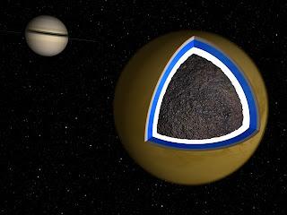 Cutaway image of Titan