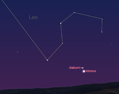 Chart showing Venus and Saturn in Leo