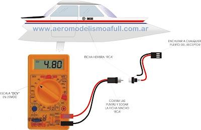 Medidor de pack de baterías de a bordo