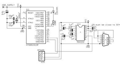 Serial Port IR Receiver Using AVR