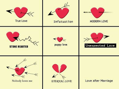 types of love test