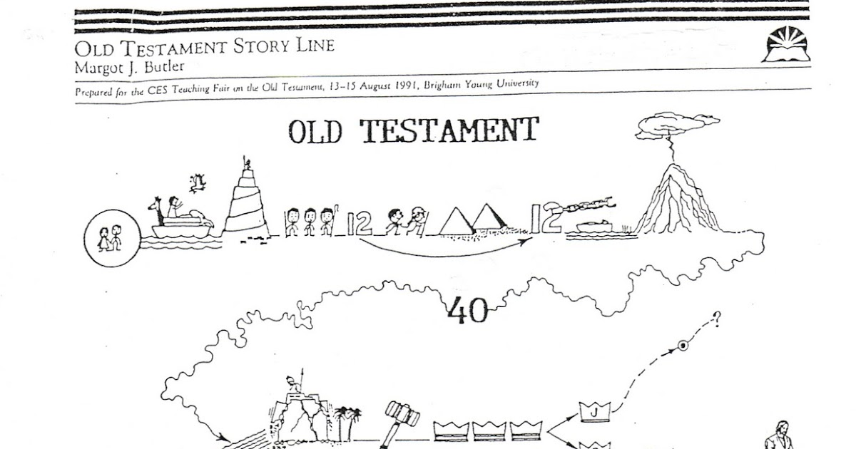 Finding Christ In The Old Testament Week One Old