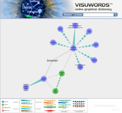 Visuwords™